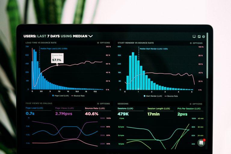 Conversion of Static Billboard to Social Media